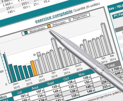 Prévisions collaboratives et analyse prédictive des ventes – L'interface - Tendancial