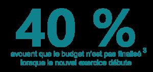près de 40 pour cent des budgets non finalisés en début d'exercice